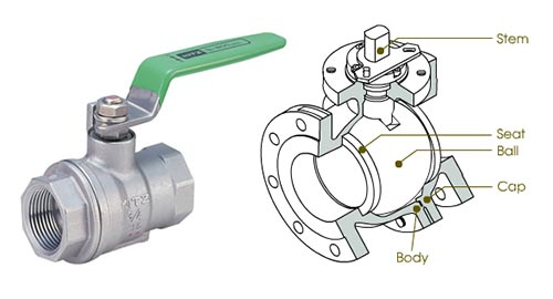 valve-types-ball.jpg